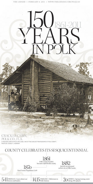 150 Years in Polk