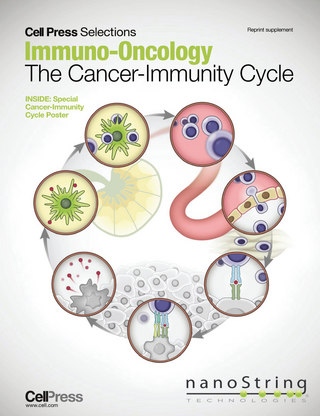 The Cancer - Immunity Cycle