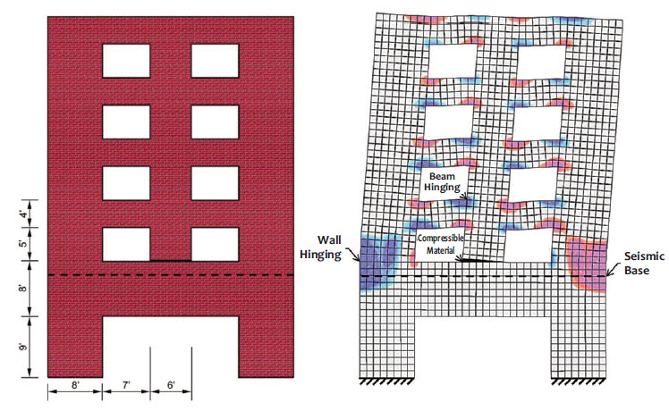 Representative Limit Design example of perforated masonry wall