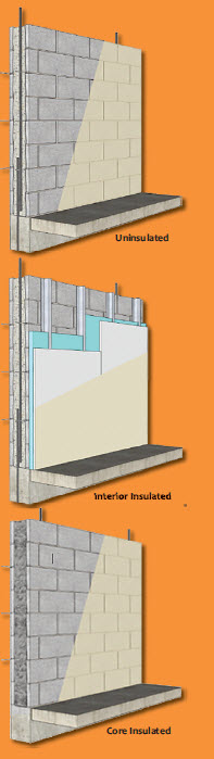 "In some climate zones, code-prescribed exterior wall configurations require face insulation, but alternative building configurations were able to meet compliance with 8"" medium weight CMU walls, grouted and reinforced vertically at 4'oc with foam insulation injected into ungrouted CMU cores."