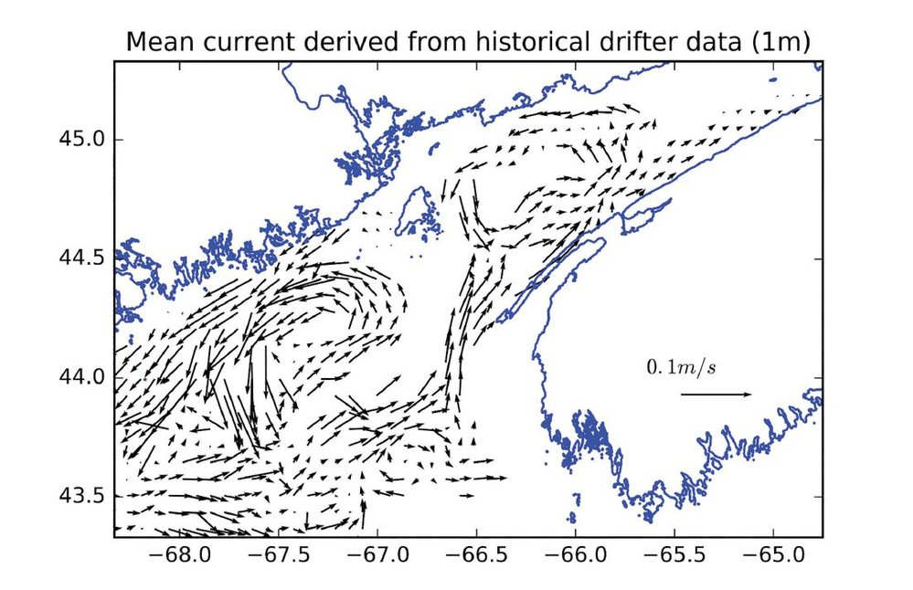 The vector plot shows the mean current derived from all historical drifter data at 1-meter depth 1986 to 2016. Figure generated by Xiaojian Liu, a student intern in Manning's lab with help from Dr. Vitalli Sheremet, a colleague of Manning's. 2 of 8
