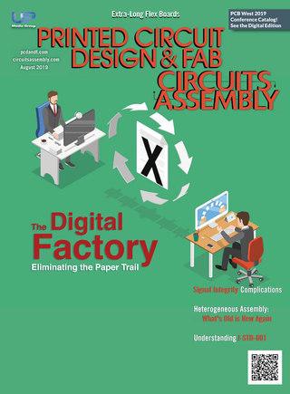 Printed Circuit Desugn & Fab - August 2019