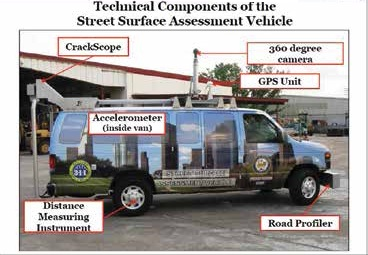 Technical Components of the Street Surface Assessment Vehicle